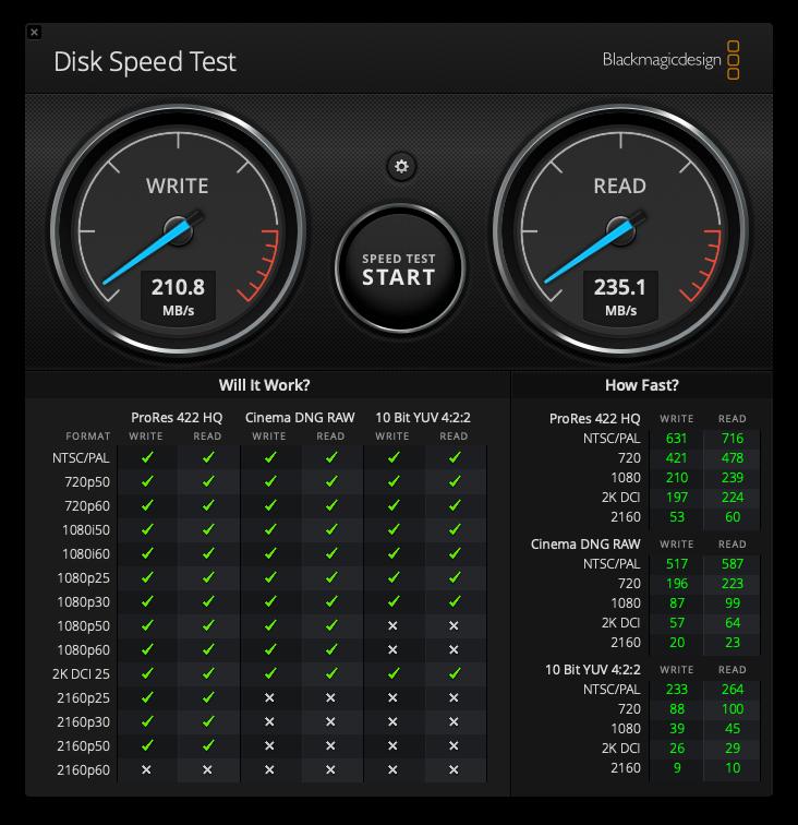 blackmagic disk speed test lacie rugged raid shuttle