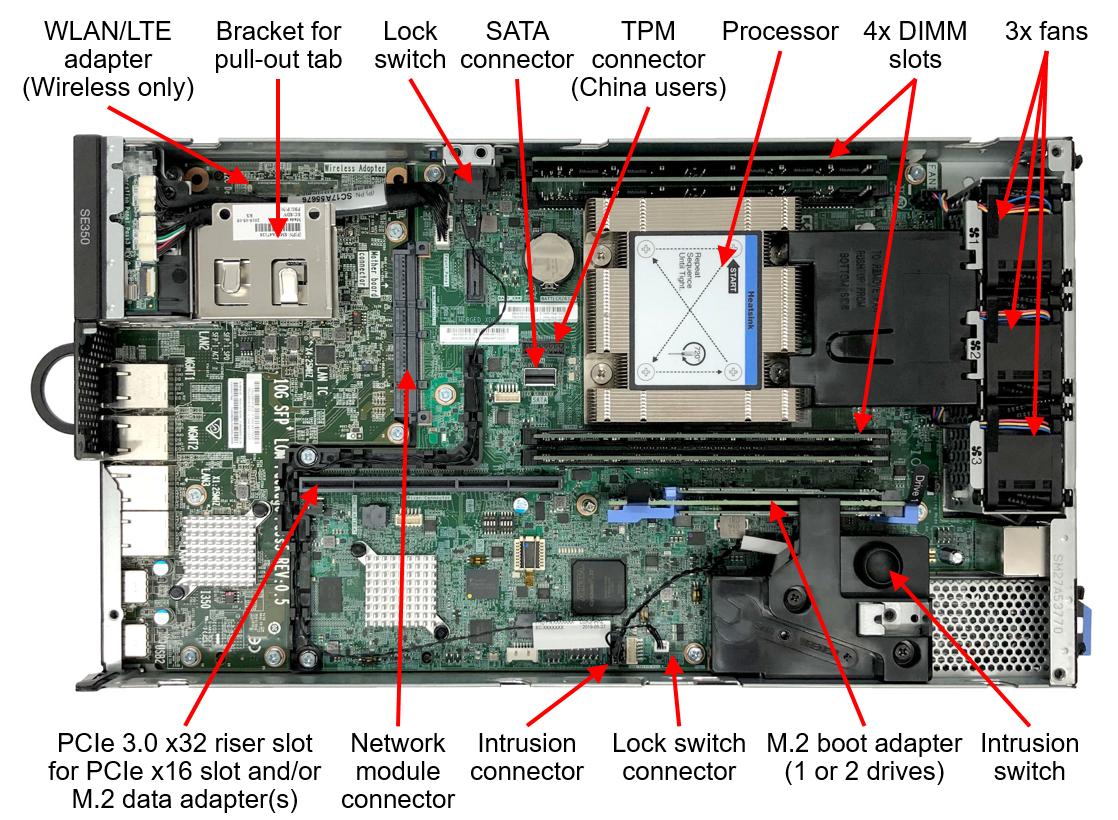 Lenovo SE350 Inside