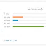 VMware DRS vSphere 7