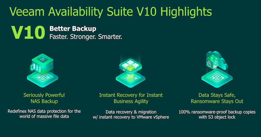 Veeam v10 Instant Recovery