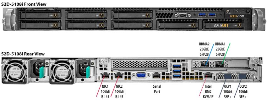 DataON FTSI Server
