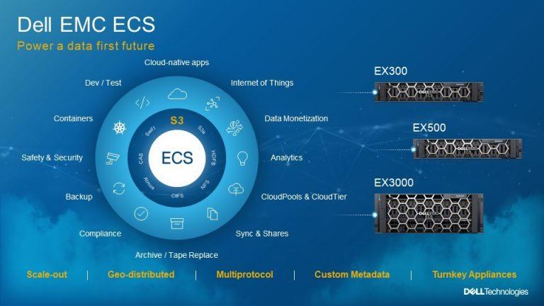 Dell EMC ECS 3.5