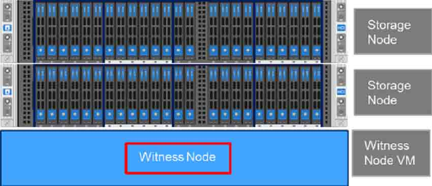 NetApp HCI Node