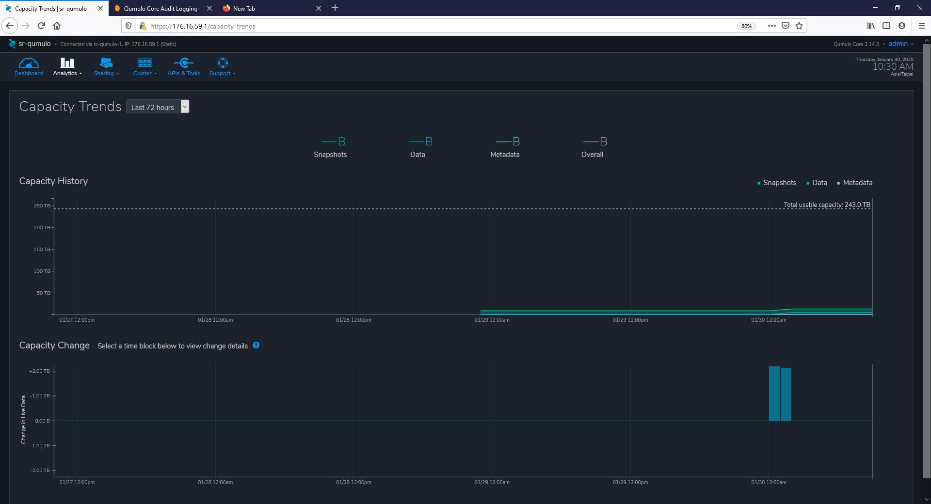 Qumulo Software capacity trends