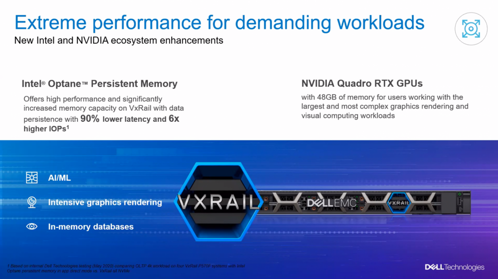 VxRail Optane PMem Support