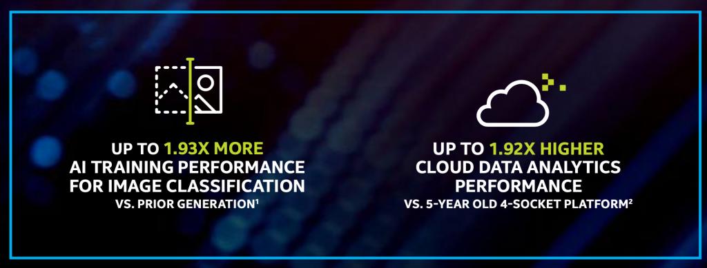 Intel 3rd Gen Xeon Performance