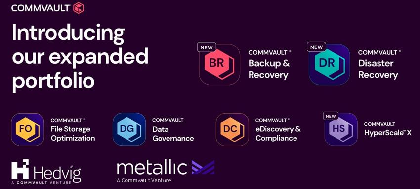 Commvault Intelligent Data Management Portfolio