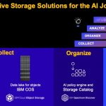 IBM Storage AI Journey