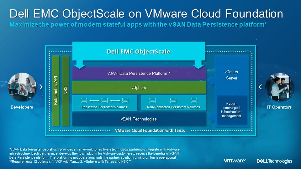 Dell EMC ObjectScale