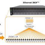 KIOXIA Ethernet SSD