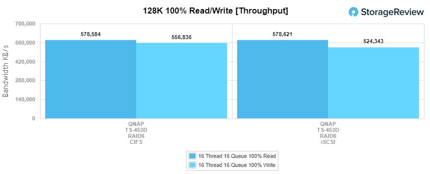 QNAP ts-453d 128k