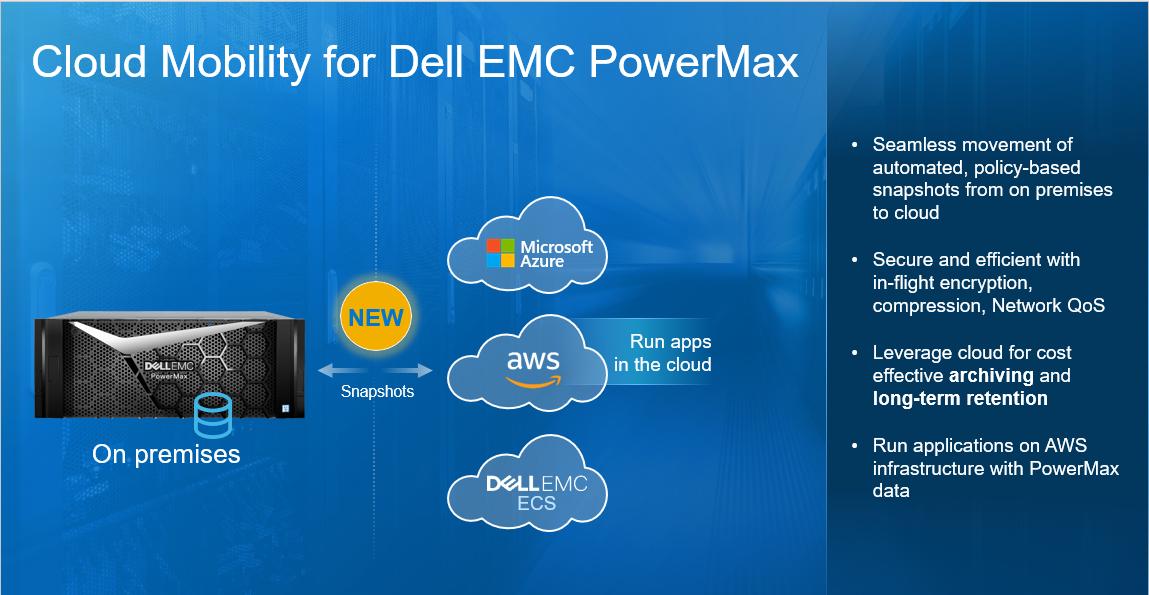 Dell Technologies Cloud  vmware