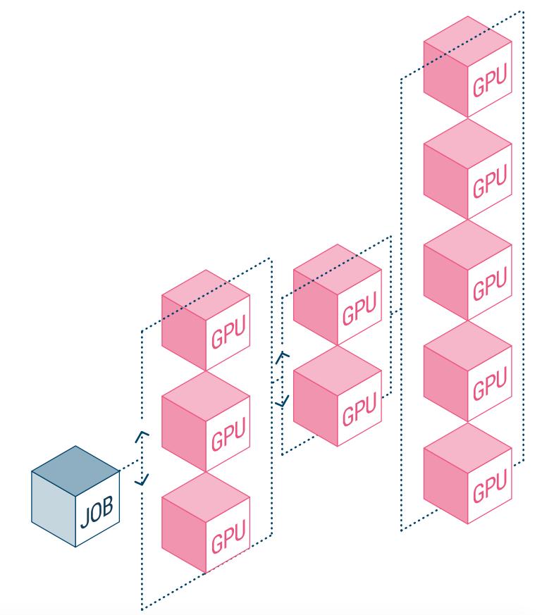 NetApp Run:AI