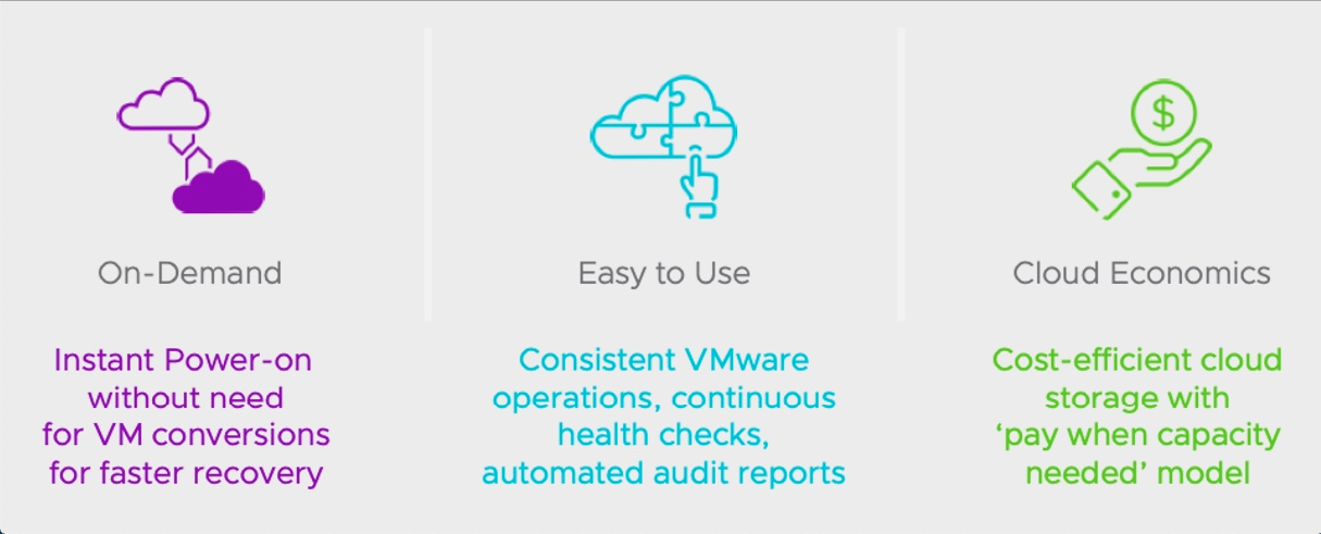 VMware Cloud Disaster Recovery