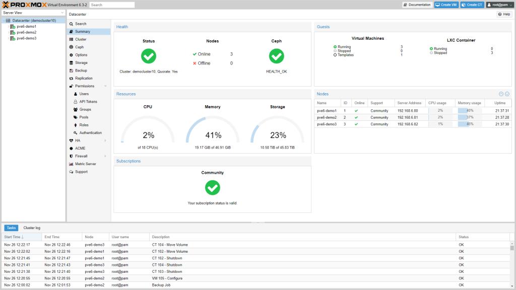 Proxmox VE 6.3