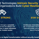 Dell Technologies Security