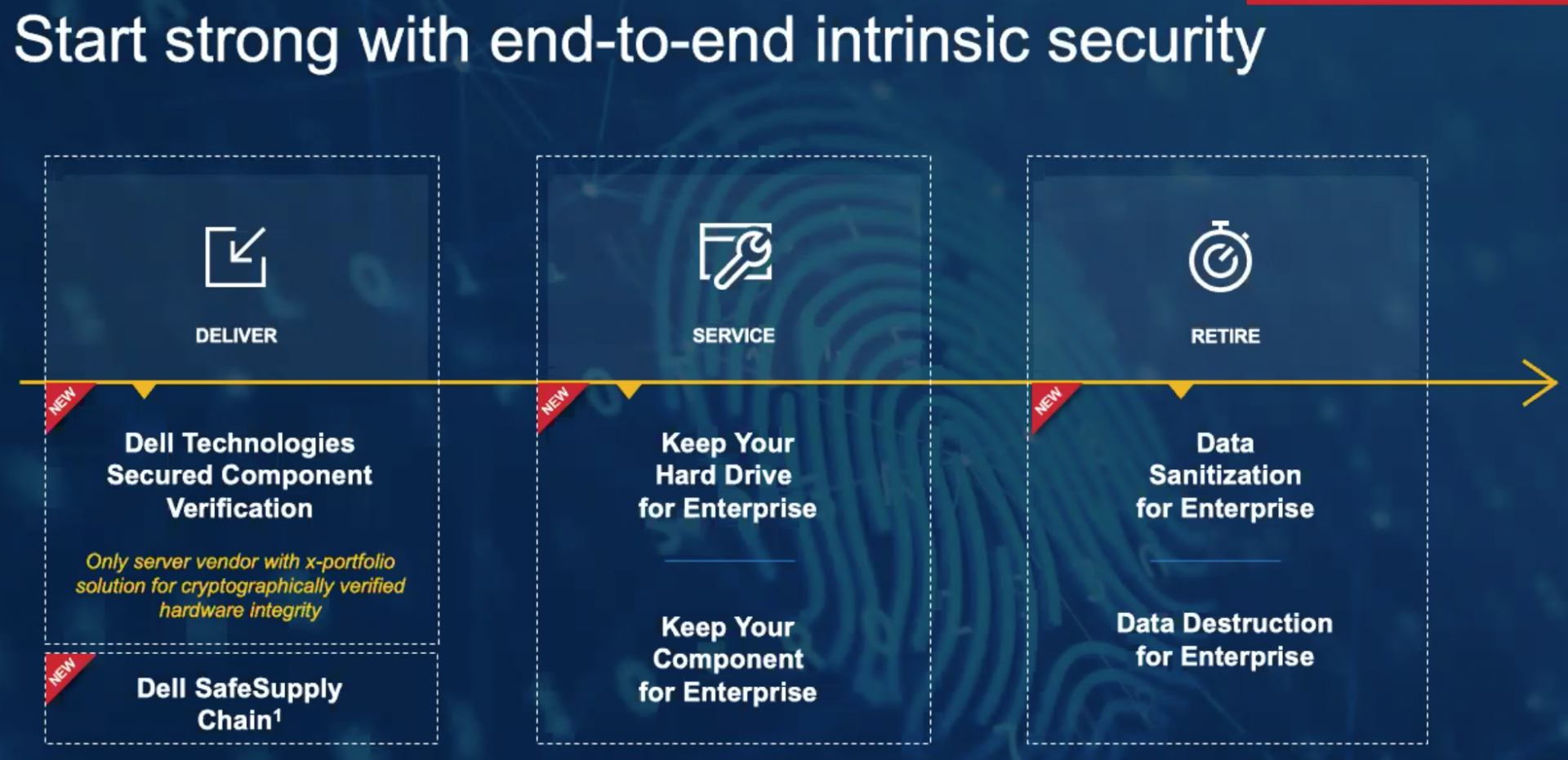 Dell Technologies Security sc