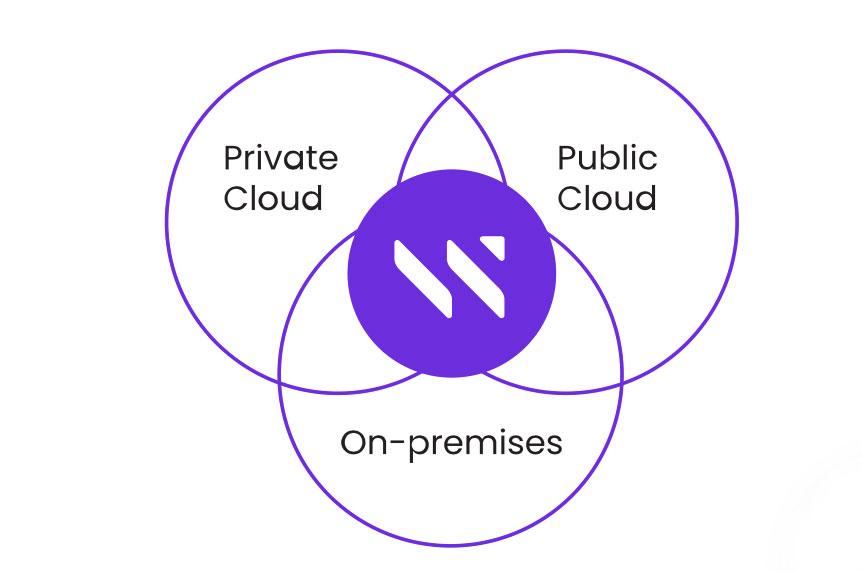 WekaIO Limitless Data Platform