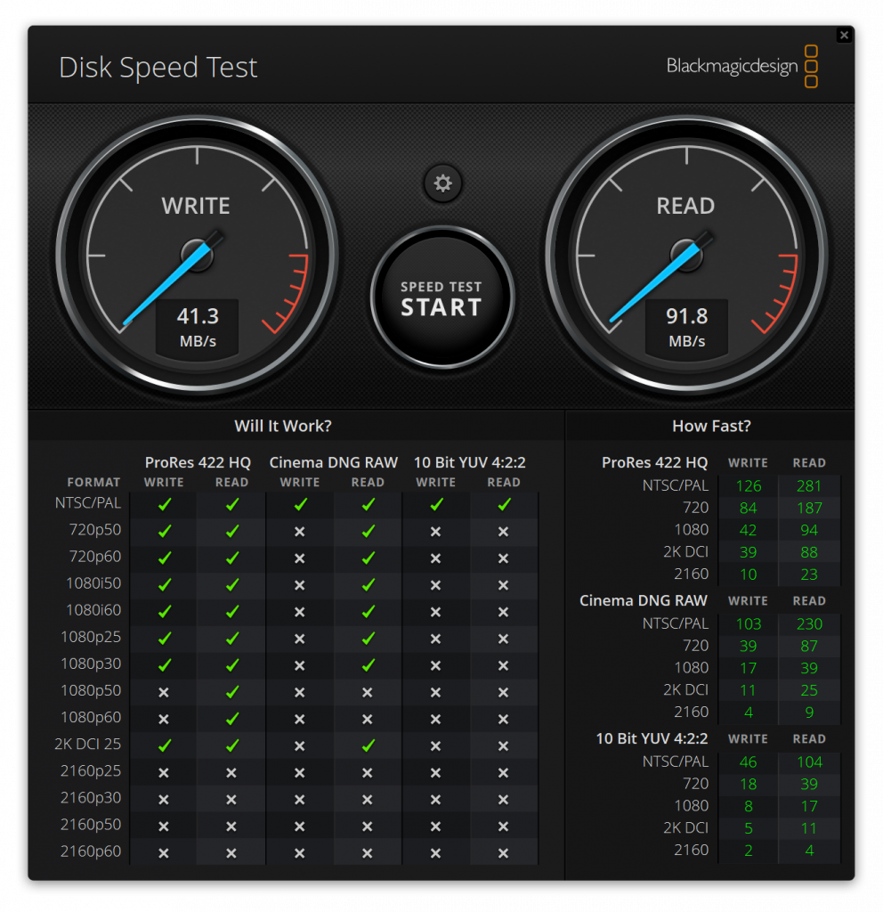 Samsung Pro Endurance 128GB Blackmagic performance Kingston Workstation Dock