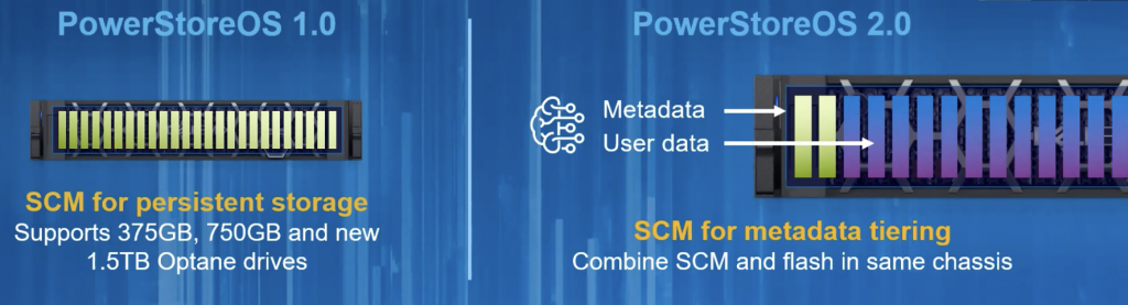 Dell EMC PowerStore SCM