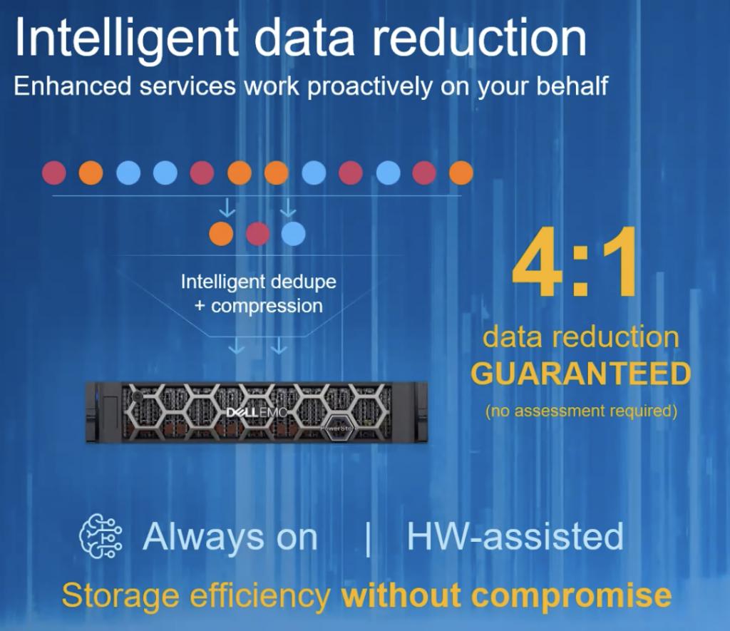 Dell EMC PowerStore data reduction
