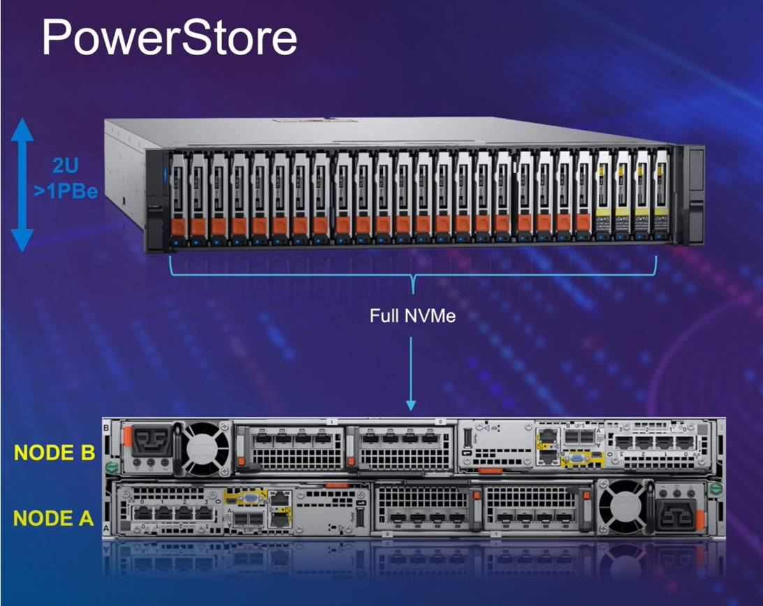 powerstore storage clusters overview
