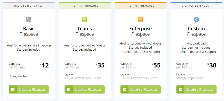 LucidLink Filespaces Cloud NAS IBM