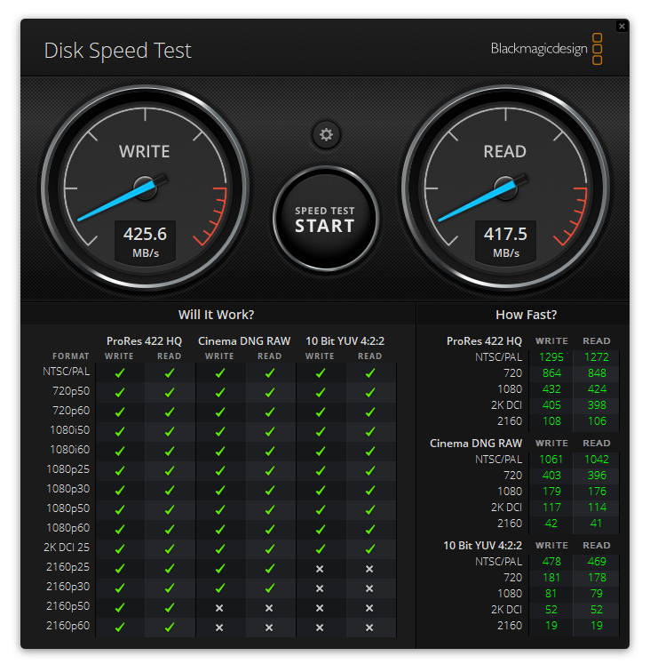 Cigent K2 Secure SSD bm