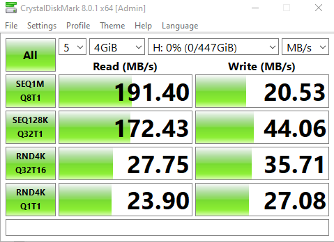 Cigent K2 Secure SSD cdm