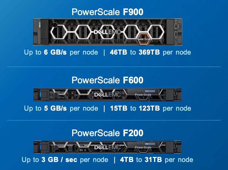 Dell EMC PowerScale F900