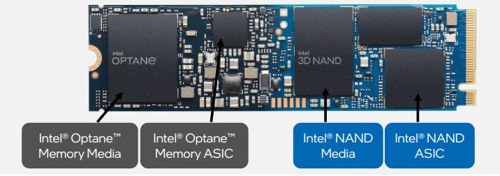 Intel Optane Memory H20 layout
