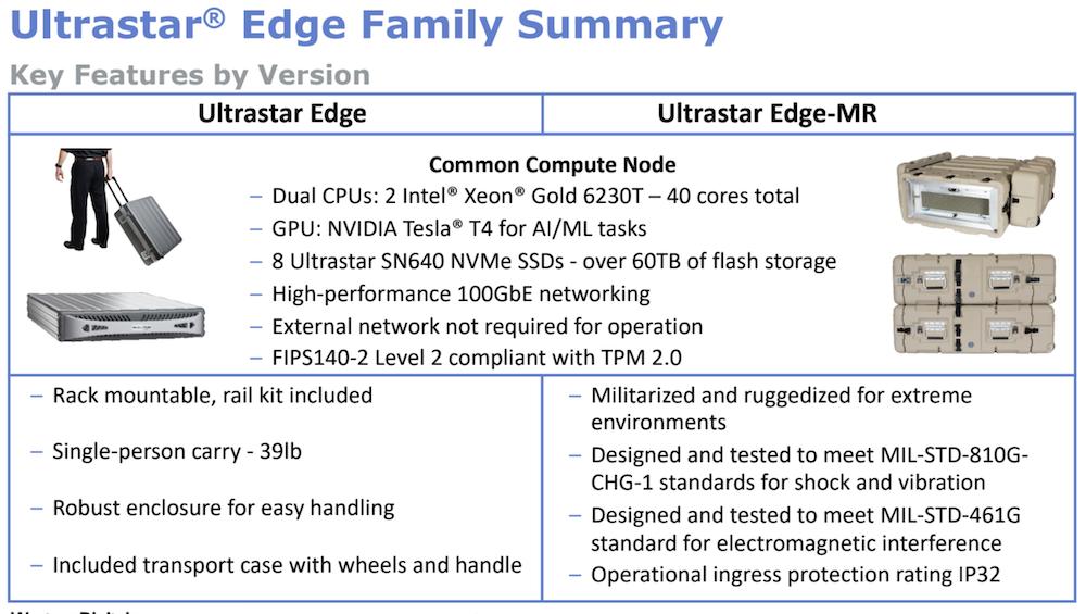 wd ultrastar edge