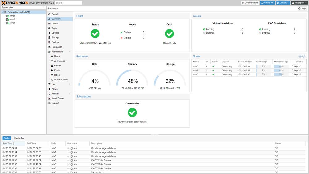 Proxmox Virtual Environment 7.0
