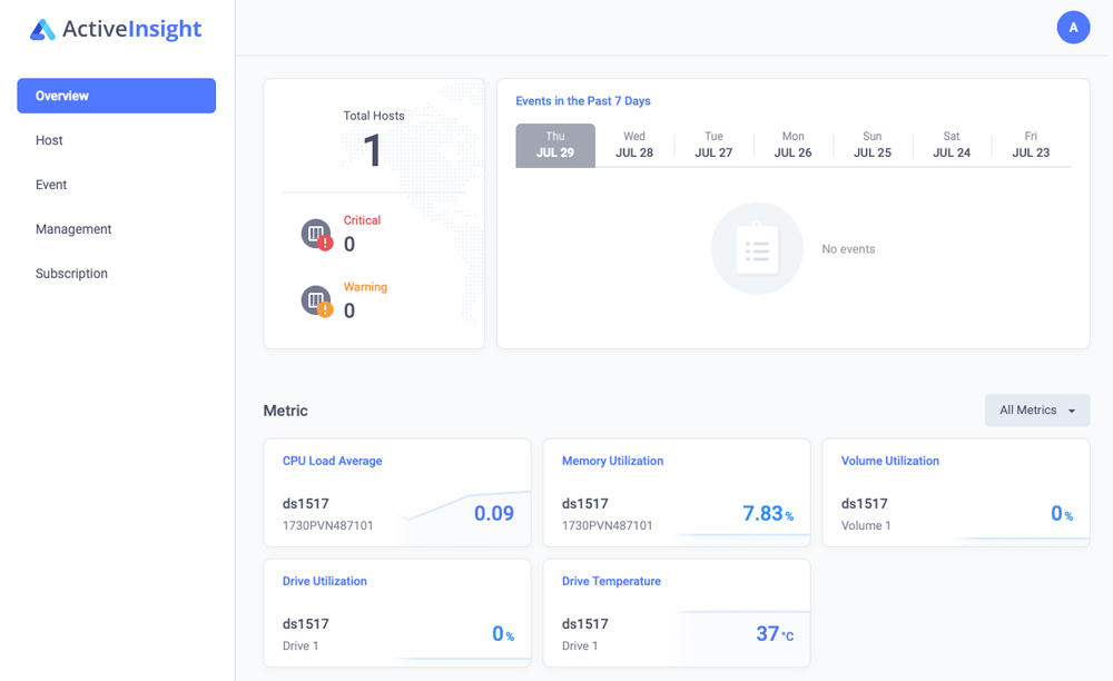 active insight overview