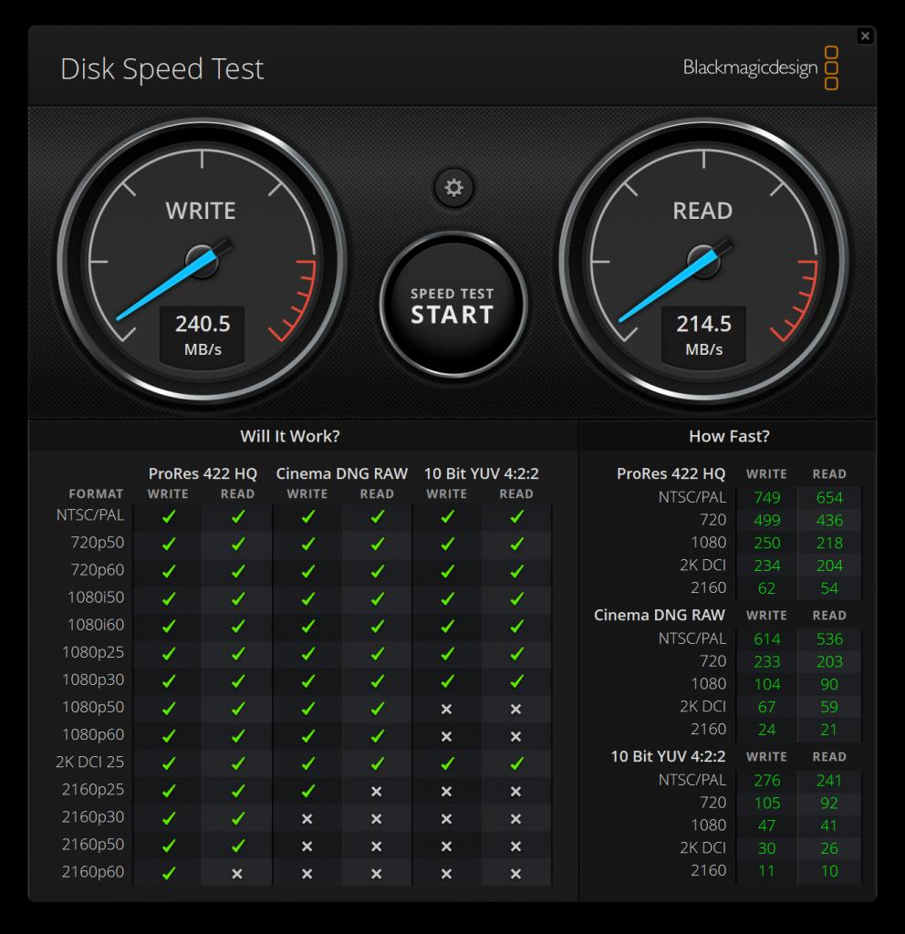 SecureData SecureDrive KP BlackMagic performance