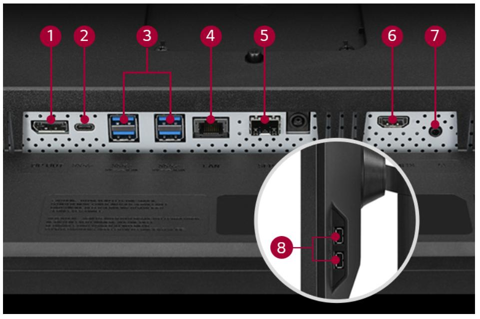 LG 34CN650 ports