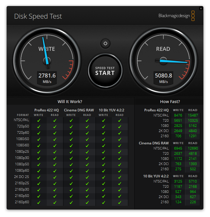 HP Z2 G8 Tower Z Turbo Drive Disk Speed Test