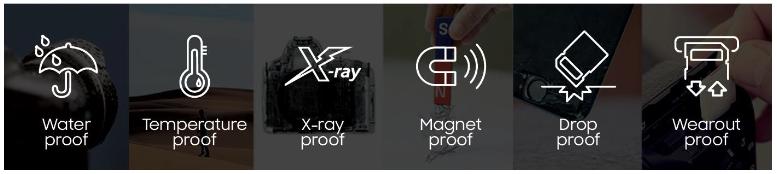 samsung microsd card features