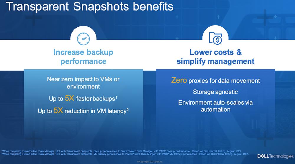 transparent snapshots benefits