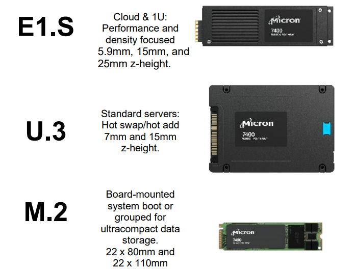 Micron 7400 form factor