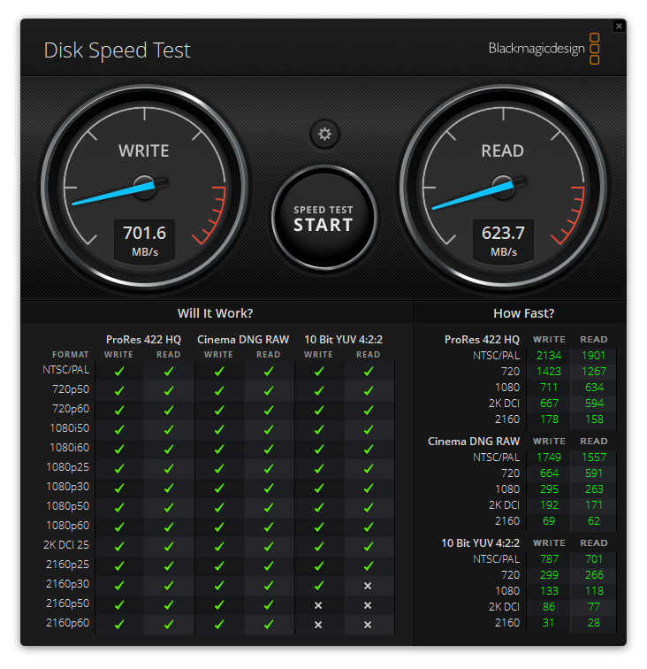 SanDisk Professional G-DRIVE SSD performance